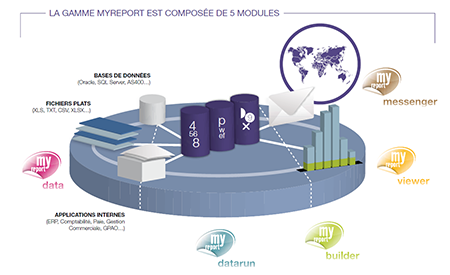 MyReport-solution-decisionnelle-pour-PME